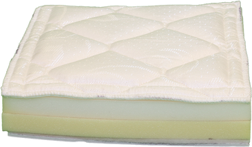 Contour Plus Passion Pillowtop Mattress